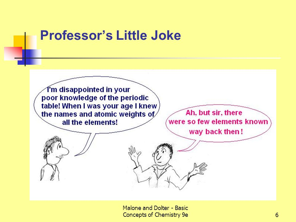 The periodic table and chemical nomenclature ppt video online professors little joke 7 the origin of the periodic table urtaz Images