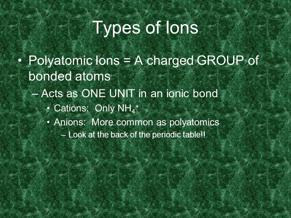 Types of Ions Polyatomic Ions = A charged GROUP of bonded atoms