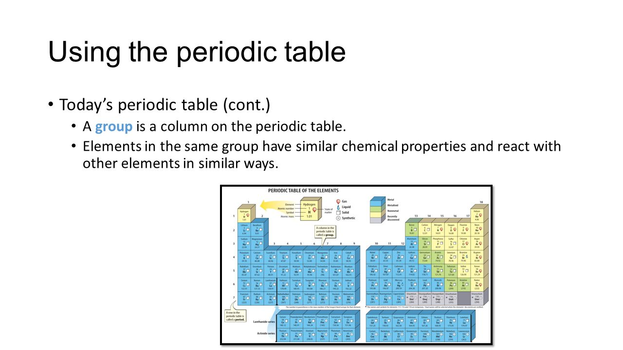 The periodic table ppt download for 10 on the periodic table