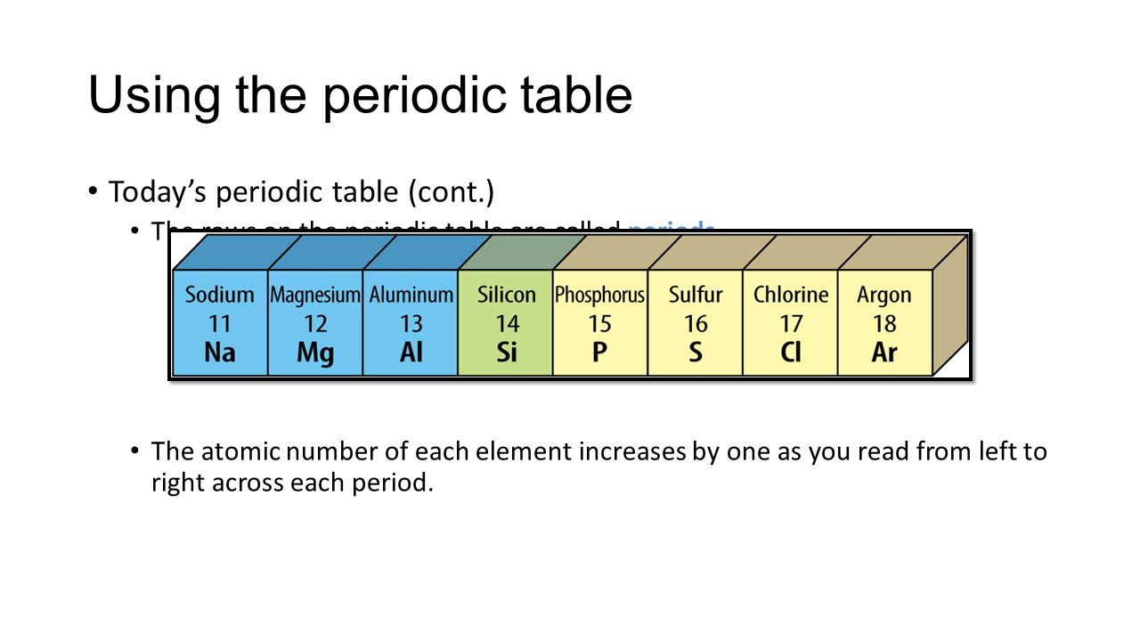 the periodic table ppt download todays periodic table cont the rows on the periodic table are - In The Periodic Table As The Atomic Number Increases From 11 To 17