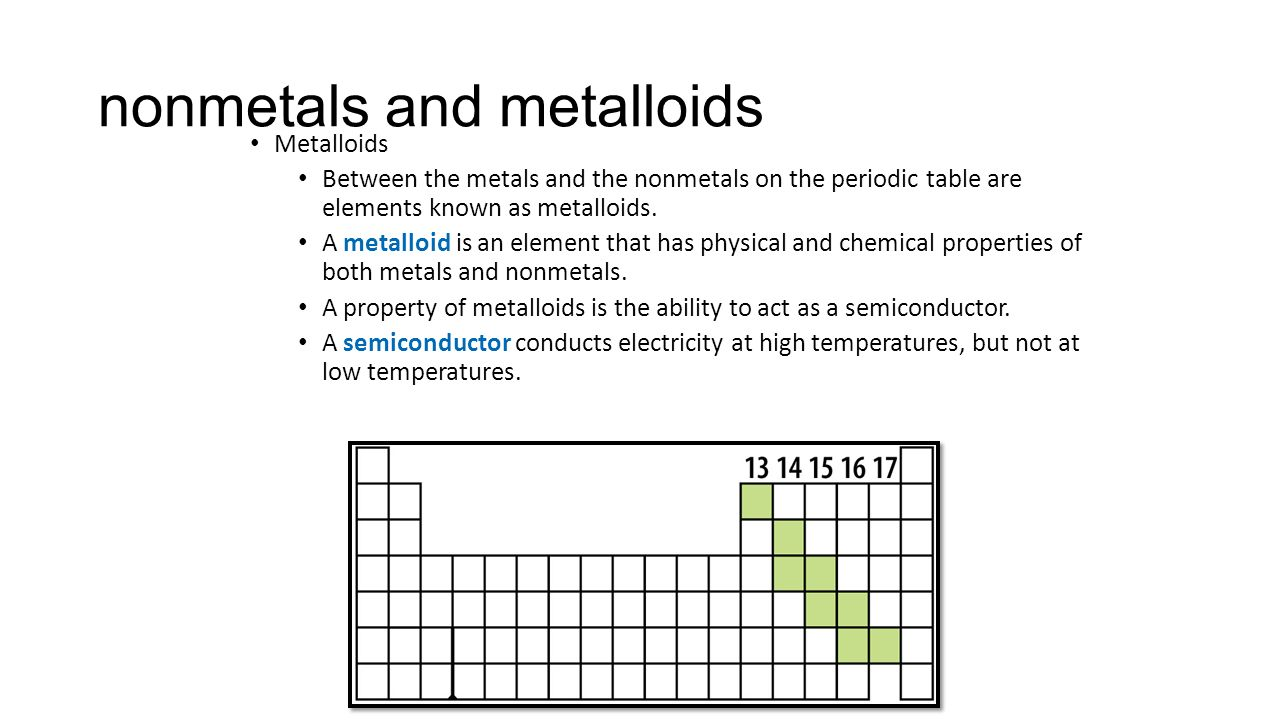 The periodic table ppt download 25 nonmetals and metalloids between the metals and the nonmetals on the periodic table gamestrikefo Image collections