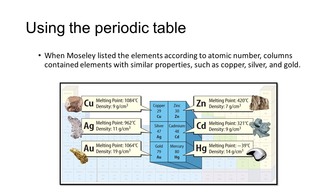 The periodic table ppt download using the periodic table urtaz