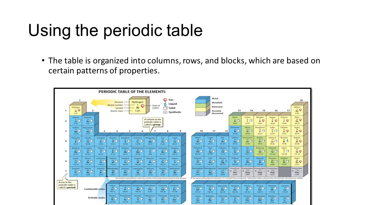 The periodic table ppt download using the periodic table gamestrikefo Gallery