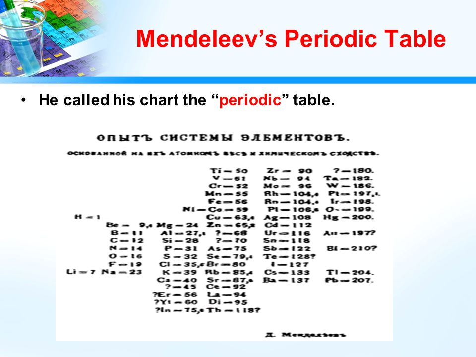 History of the periodic table ppt video online download for 99 periodic table