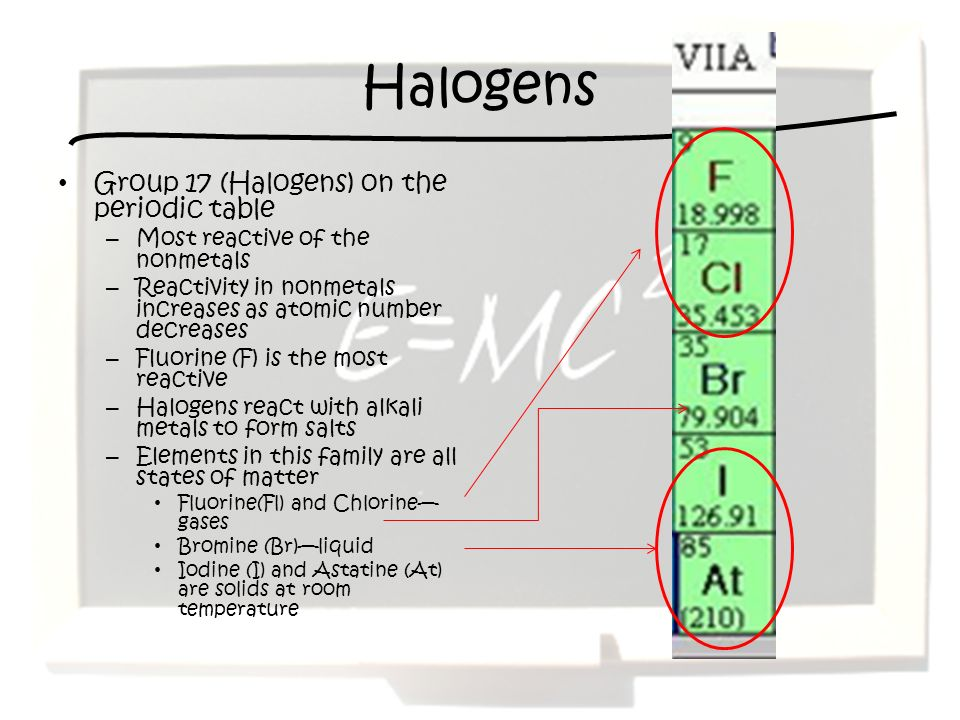 Halogens Group 17 (Halogens) on the periodic table
