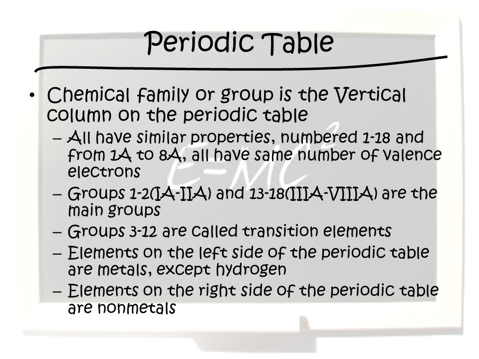 Periodic Table Chemical family or group is the Vertical column on the periodic table.