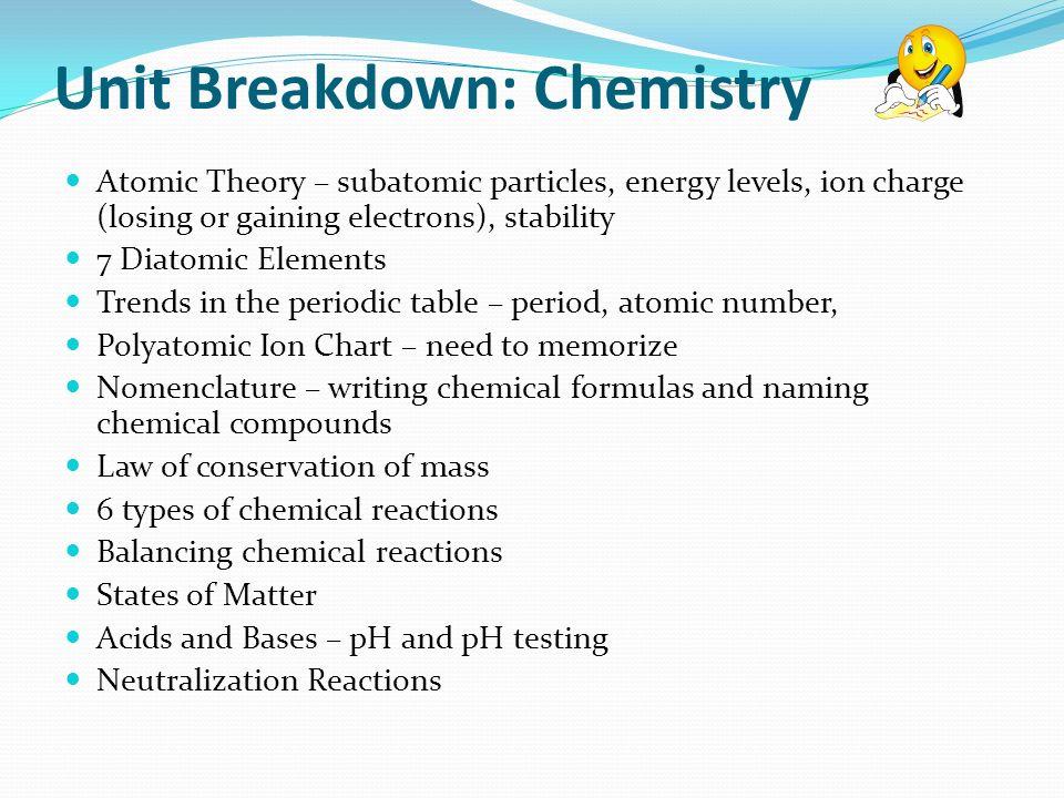 Periodic table diatomic atoms in the periodic table periodic exam breakdown snc2d garside ppt video online download periodic table urtaz Gallery