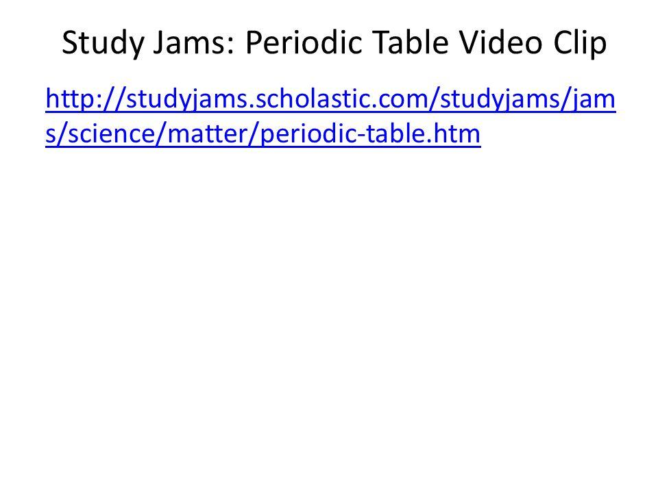 Periodic table teaching video images periodic table and sample periodic table teaching video images periodic table and sample periodic table lesson 3 6p ppt video urtaz Gallery
