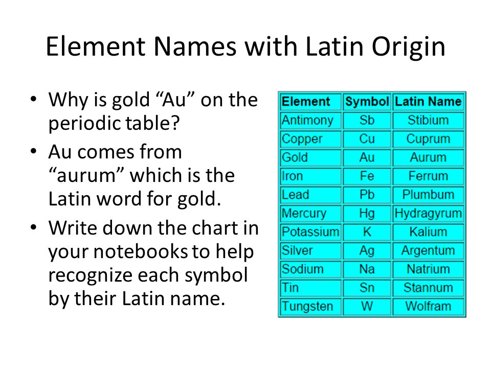 Periodic table lesson 3 6p ppt video online download element names with latin origin urtaz