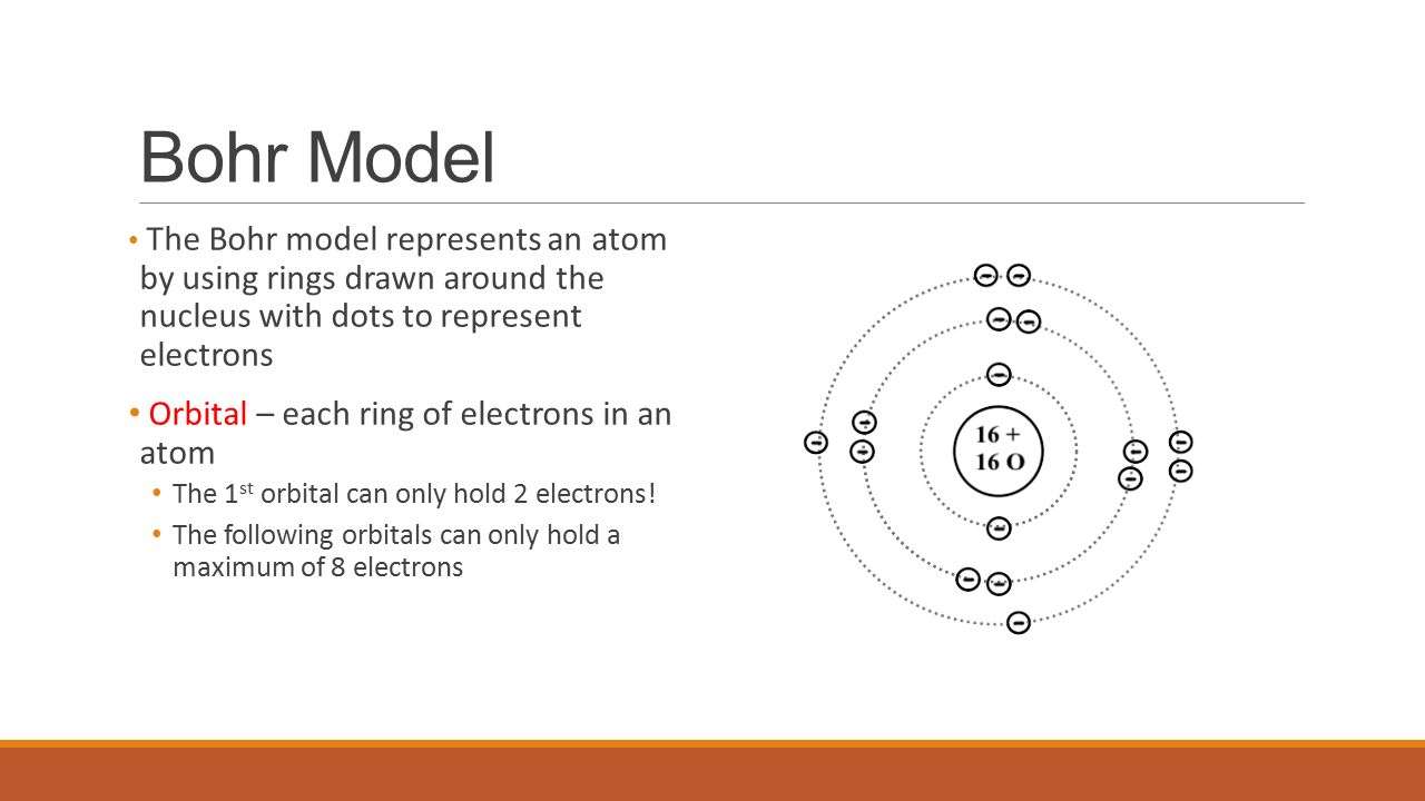 Atoms and the periodic table ppt video online download 18 bohr gamestrikefo Choice Image