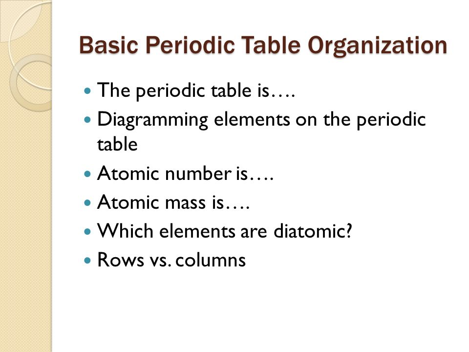 Periodic Table diatomic atoms in the periodic table : Atomic Structure Chapter 3 Sections 2 and ppt download