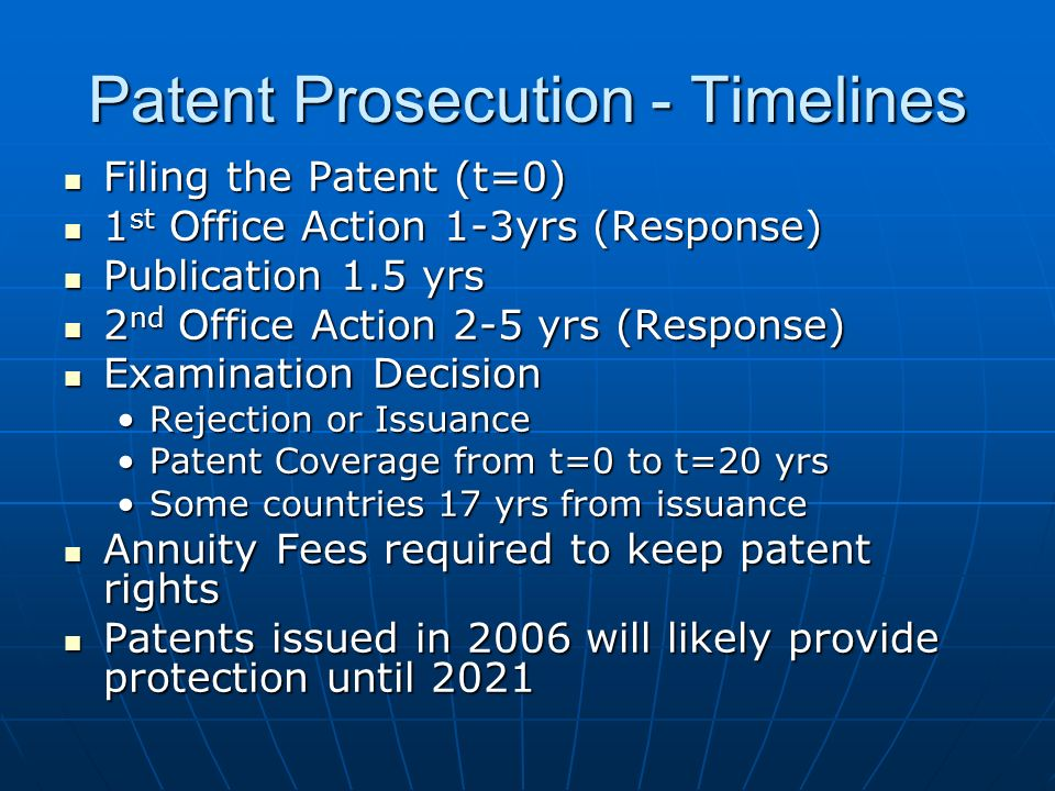Patent Prosecution - Timelines