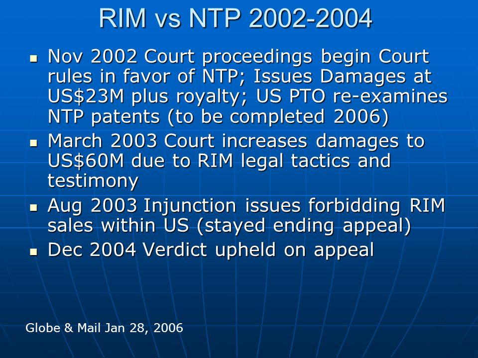 RIM vs NTP 2002-2004