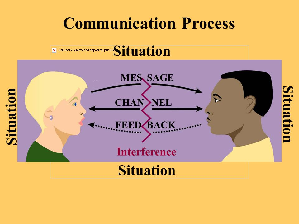 interpersonal communication key concepts Interpersonal communication skills - effective leaders understand and normally realize very early in life that they must enhance their interpersonal communication skills  and if they do not or fail to do so, meaning they can never execute on difficult leadership compassion as well as success models in every sphere of li.