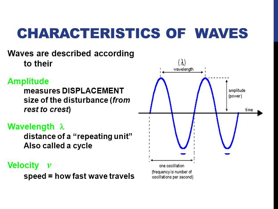 Xrays  Summary  The Physics Hypertextbook