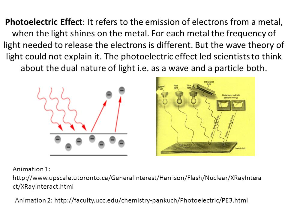 Photoelectric Effect: It refers to the emission of electrons from a metal, when the light shines on the metal. For each metal the frequency of light needed to release the electrons is different. But the wave theory of light could not explain it. The photoelectric effect led scientists to think about the dual nature of light i.e. as a wave and a particle both.