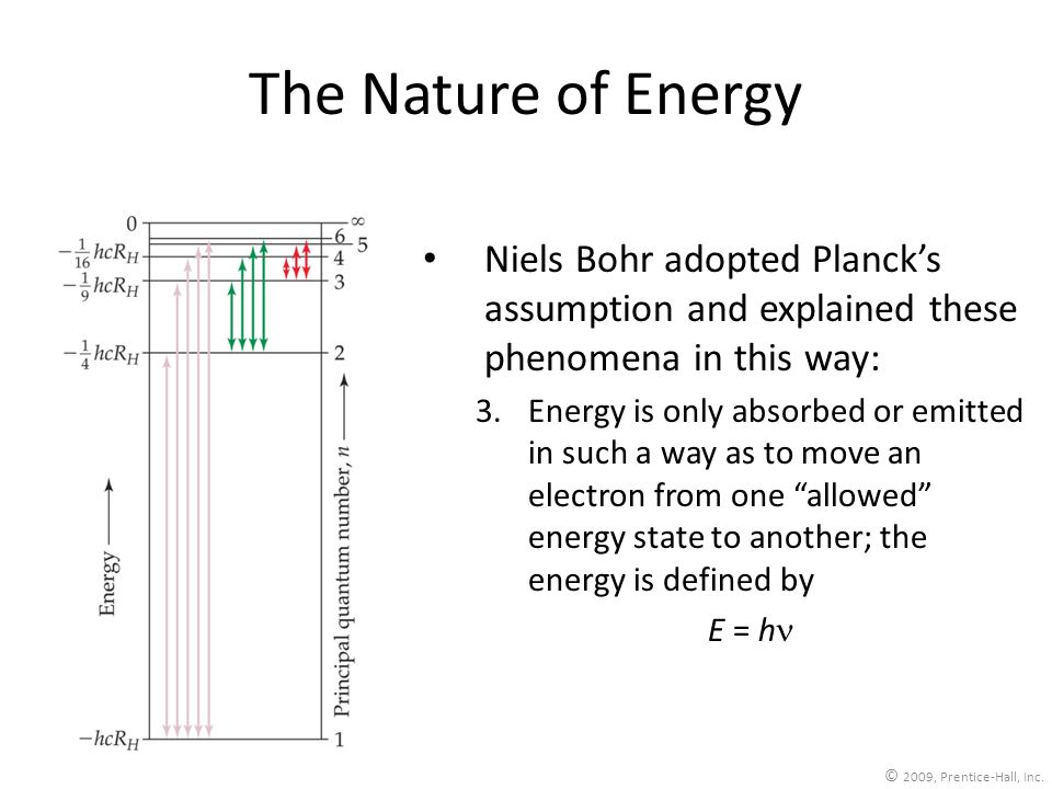 The Nature of Energy Niels Bohr adopted Planck's assumption and explained these phenomena in this way: