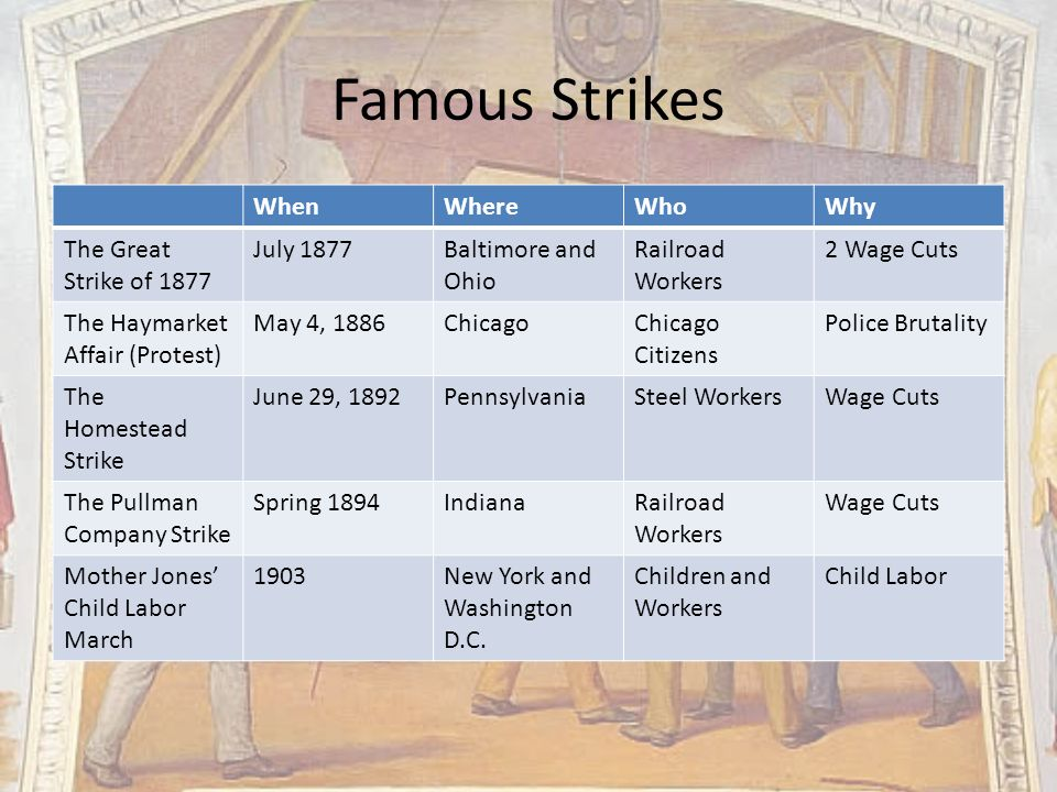 Comparison of the haymarket affair and the pullman strike