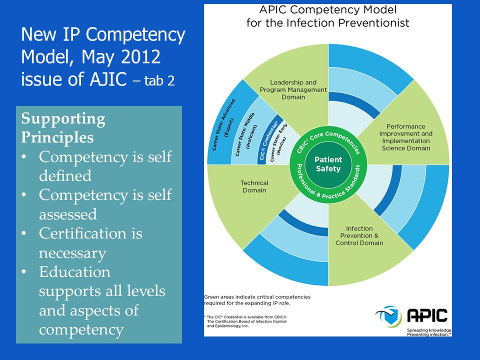 related studies on the level of competencies in filipino subject A competency is the capability to apply or use a set of related knowledge  level of knowledge, skills case study and correlational study) 4 each competency.