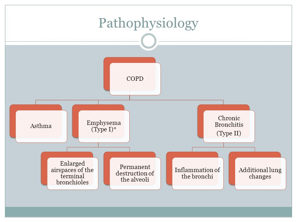 DR009: What is Pathophysiology