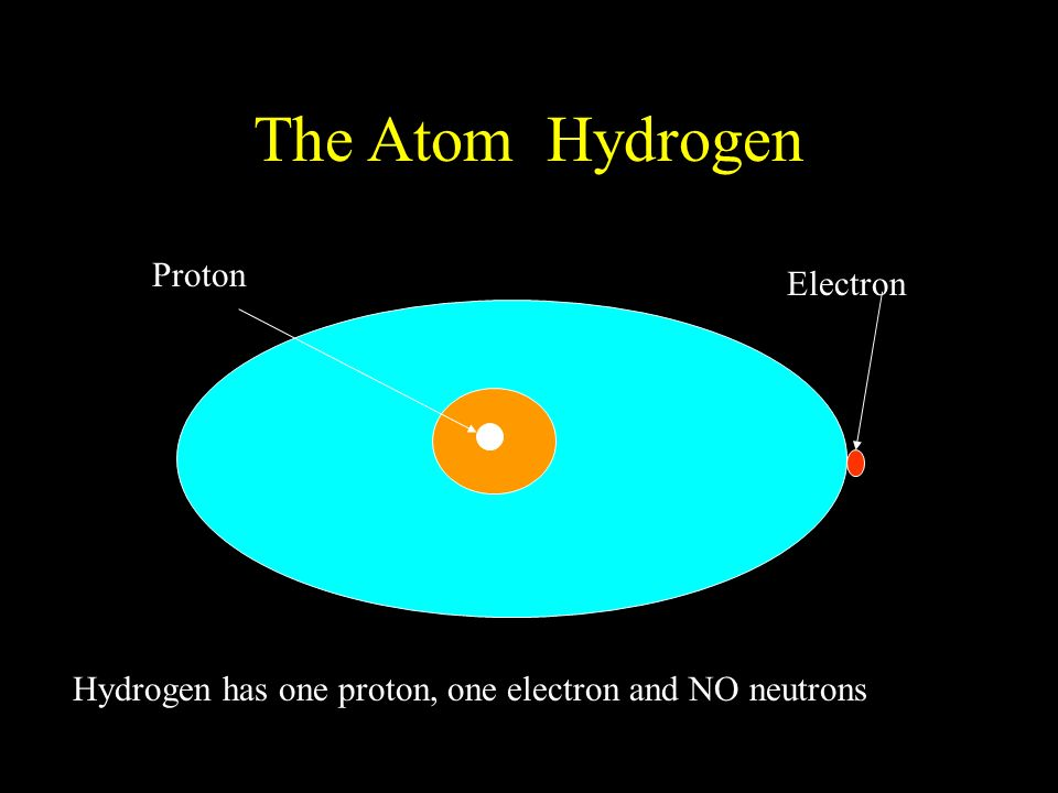 atomic structure ppt video online download