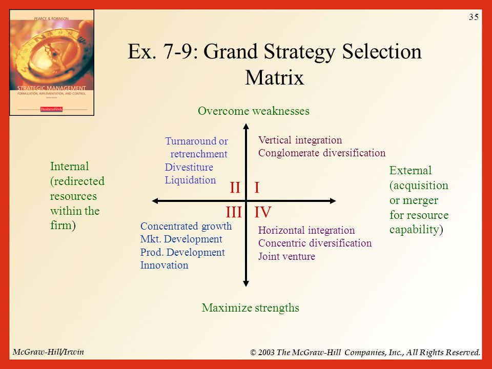 examples of grand strategy selection matrix 1 concept of corporate strategy lesson outline introduction what is strategy  able to define and understand the concept of corporate strategy identify the different levels of corporate strategy examine the reasons for developing strategies see corporate strategy as an on going  example, a company like hindustan lever ltd, realized that.