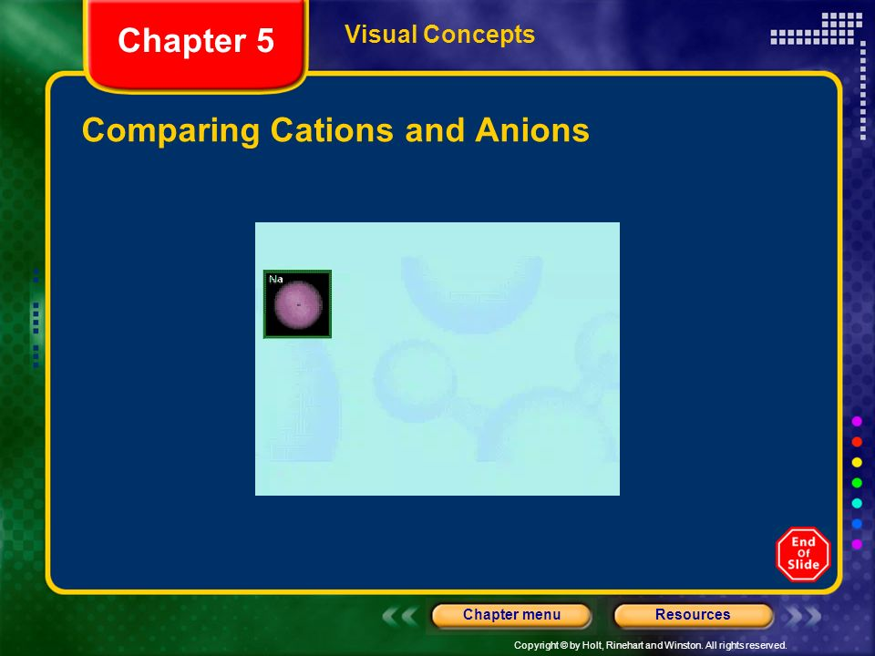 Comparing Cations and Anions
