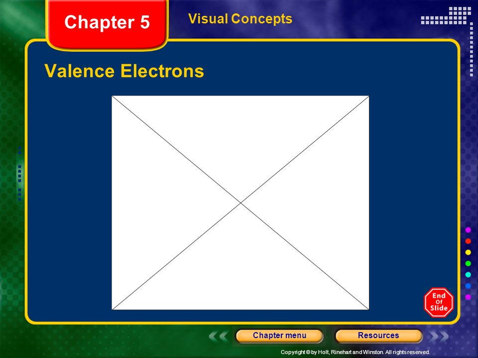 Chapter 5 Visual Concepts Valence Electrons