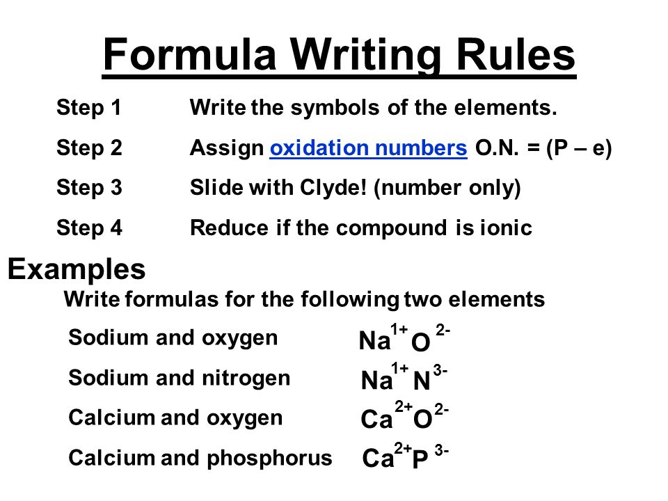 How do you write the formula for an ionic compound?