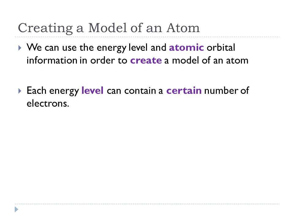 Creating a Model of an Atom