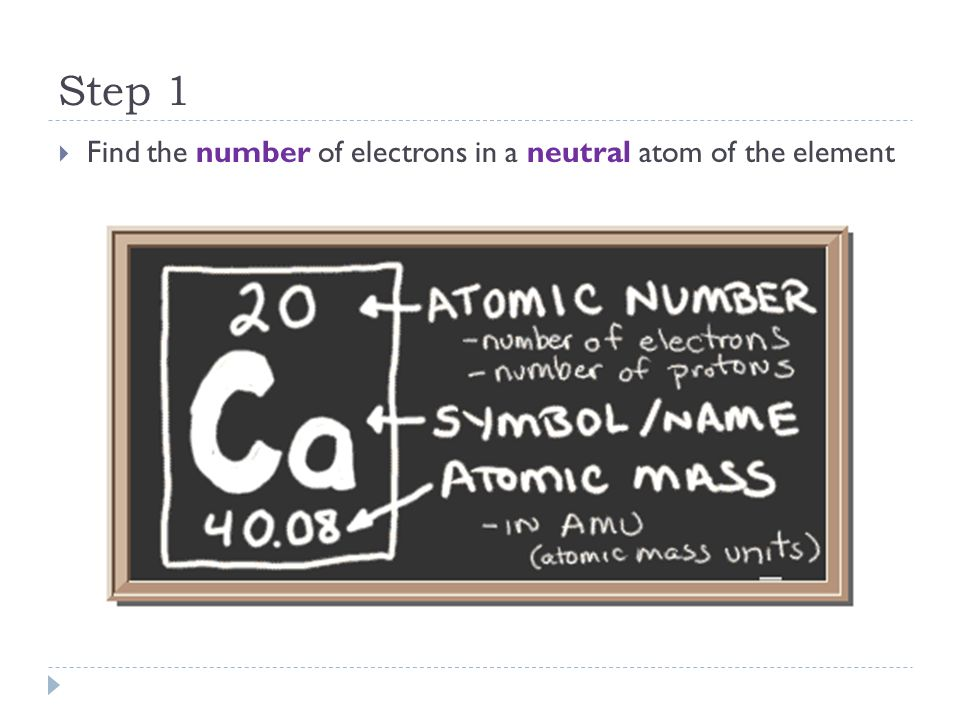 Step 1 Find the number of electrons in a neutral atom of the element