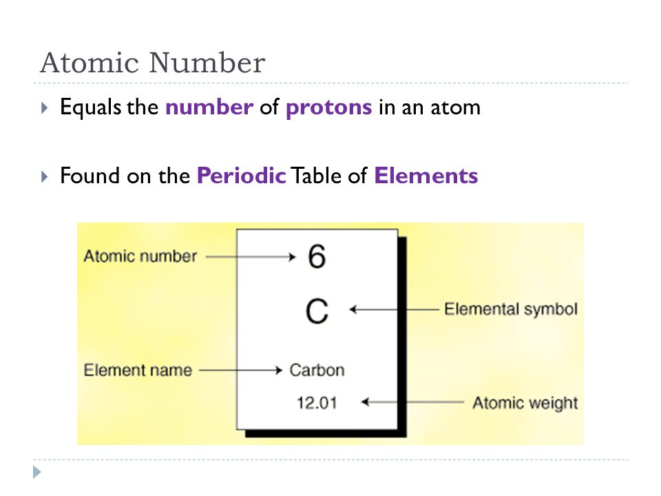 Atomic Number Equals the number of protons in an atom