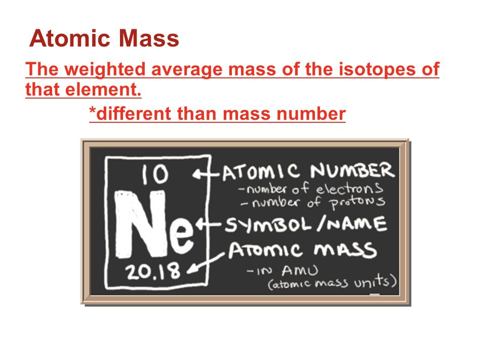 Atomic Mass The weighted average mass of the isotopes of that element.