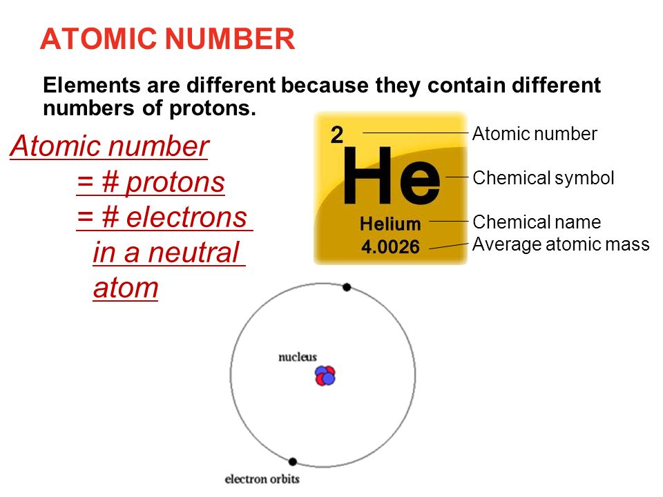 = # electrons in a neutral atom
