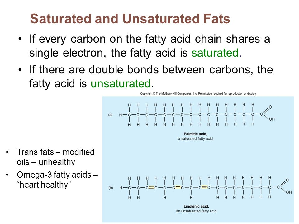 saturated and unsaturated oils pdf