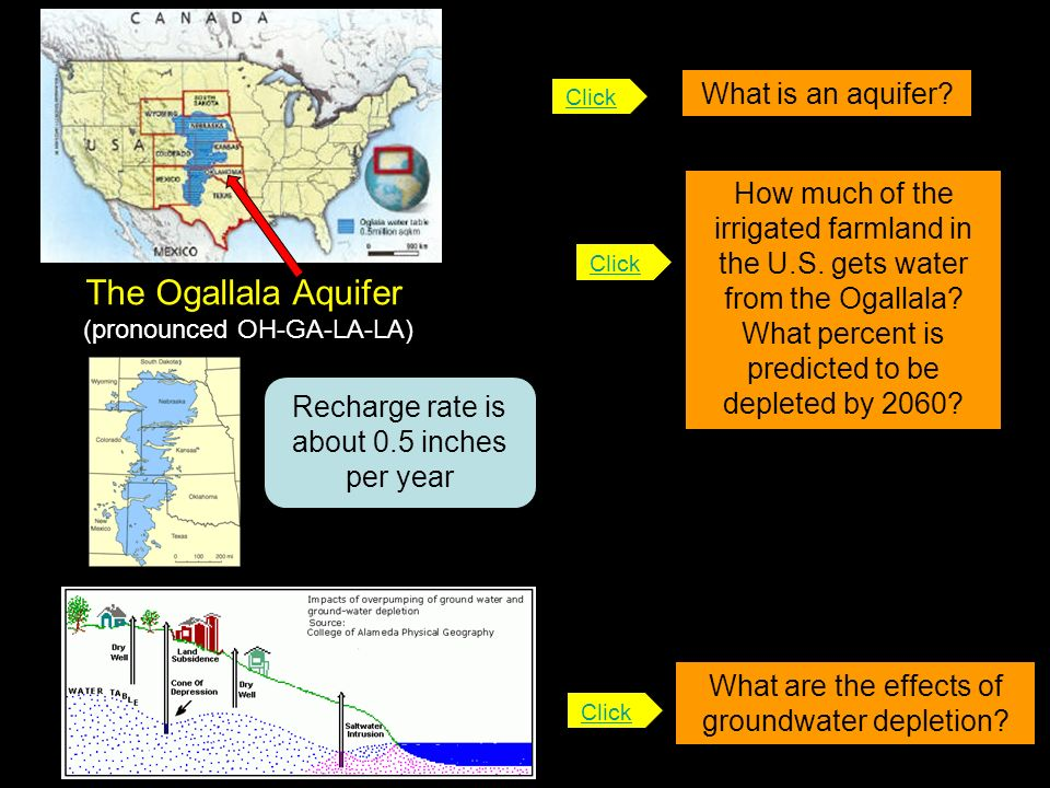 The Ogallala Aquifer What is an aquifer