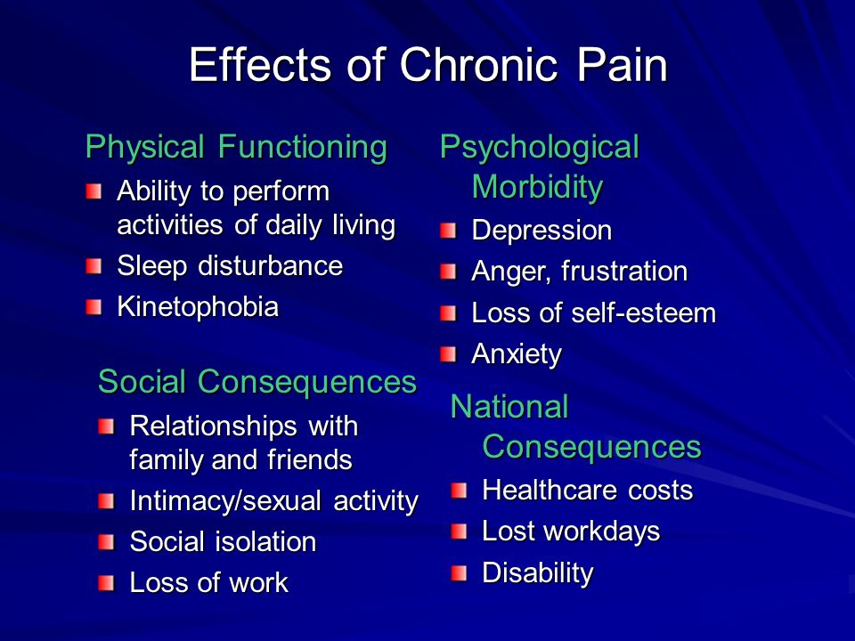 Chronic Pain: Beyond the Physical Impact