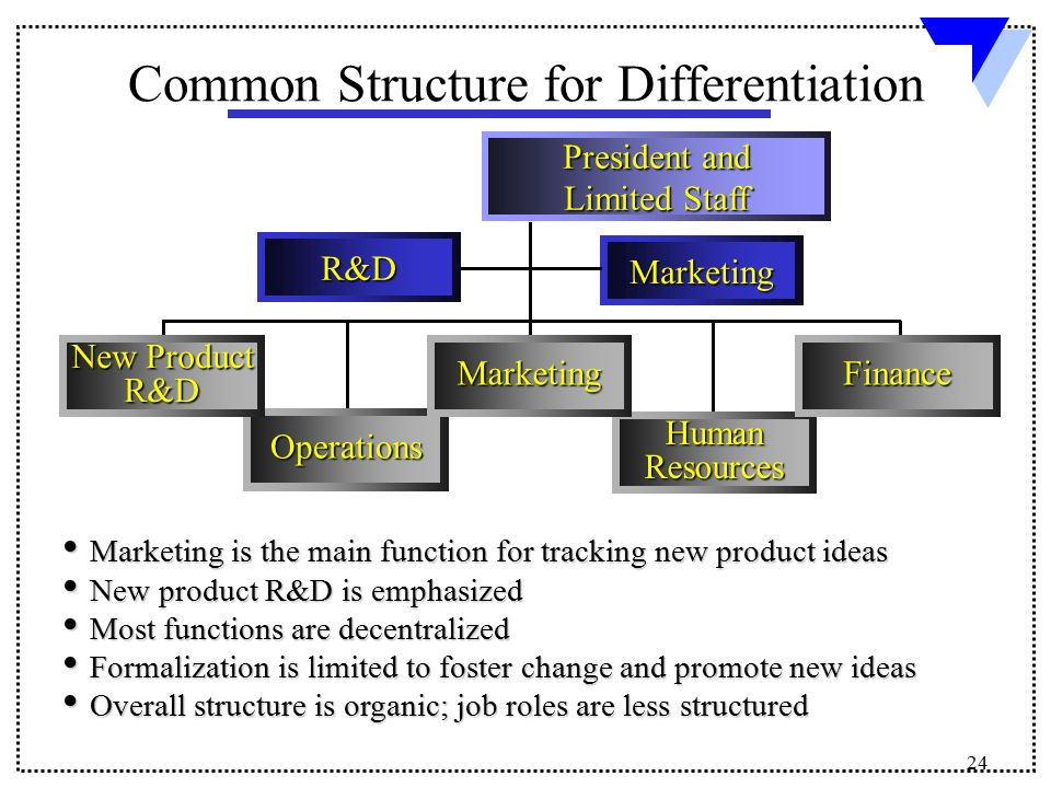 business level strategy automobile industry Knowledge objectives identifying international opportunities: incentives to use an international strategy explore the four factors that lead to a basis for international business-level strategies define the three international corporate-level strategies: multidomestic, global, and transnational choices of international entry mode.
