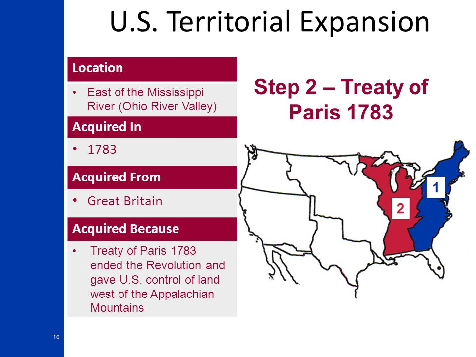 10 u s territorial expansion