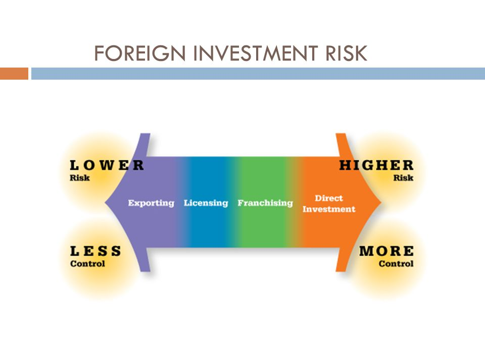 international investment and risk This report offers the perspectives of global real estate investors on the  it is  based on the insights of the rics real estate investment risk.