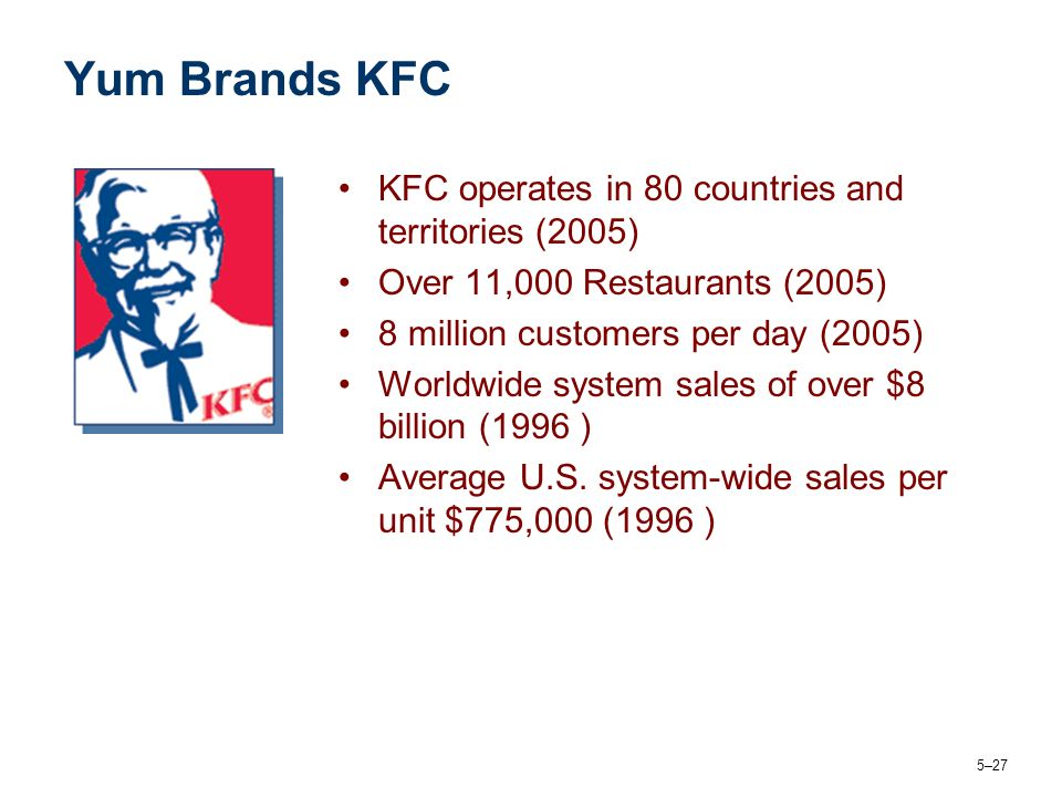 yum brands internal environment Yum brand - download as word doc (doc / docx), pdf file (pdf), text file   and the environment international expansion and building strong brands  everywhere  in the domestic market and rewarded through an internal  tracking system.