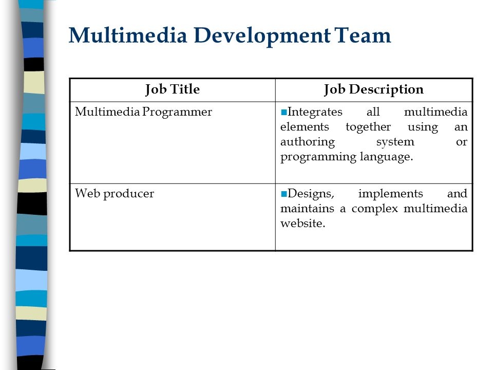Chapter  Introduction To Multimedia  Ppt Video Online Download