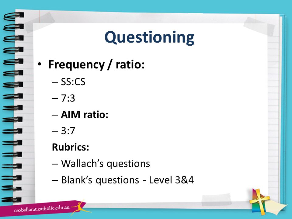 Questioning Frequency / ratio: SS:CS 7:3 AIM ratio: 3:7 Rubrics: