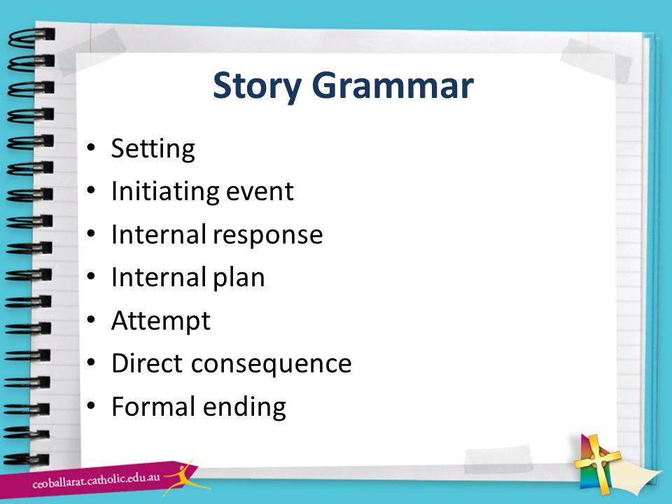 Story Grammar Setting Initiating event Internal response Internal plan