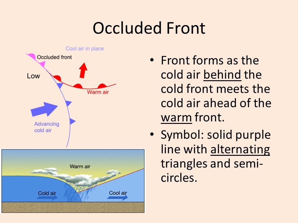 what usually happens when two types of air masses meet