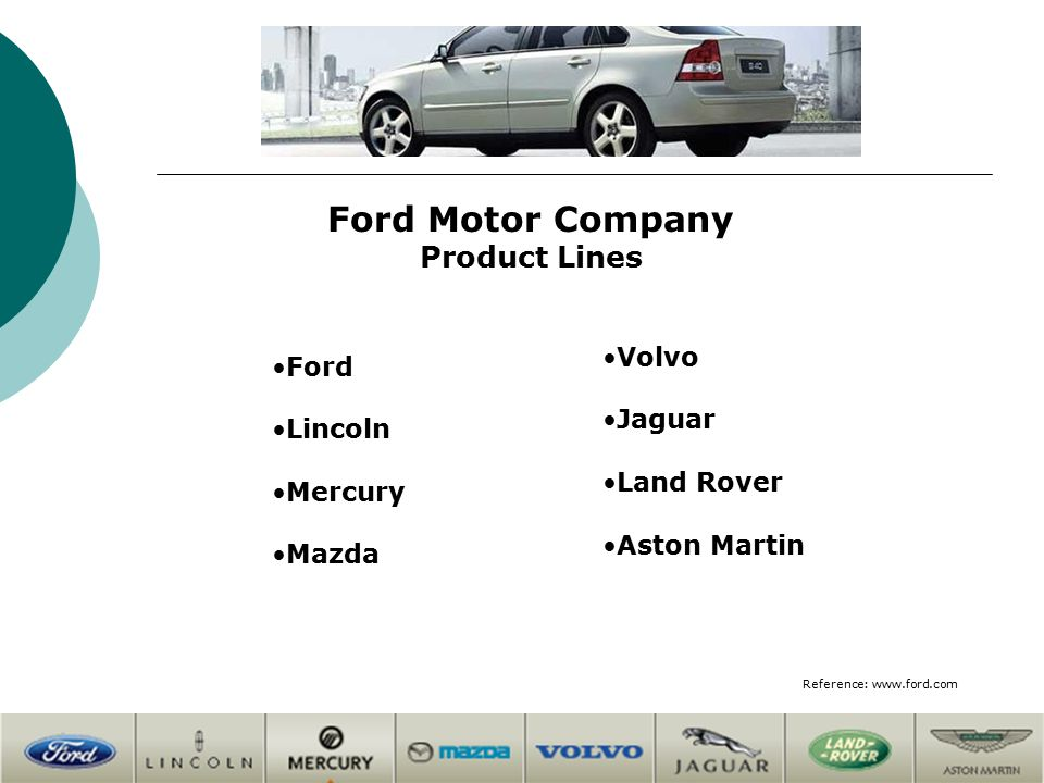 Automobile Manufacturing Industry Competitors Overview