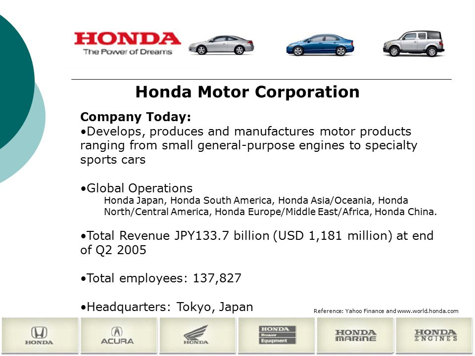 Automobile manufacturing industry competitors overview for Honda finance corporation