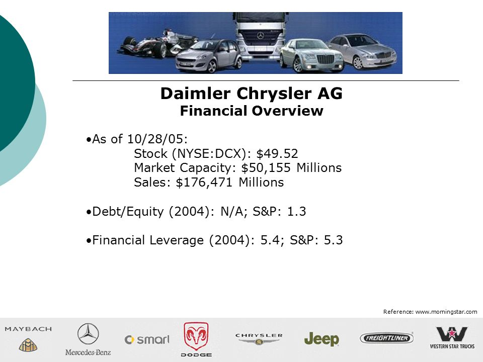 Daimler Chrysler Auburn Hills Mi Automobile Manufacturing Industry Competitors Overview Ppt