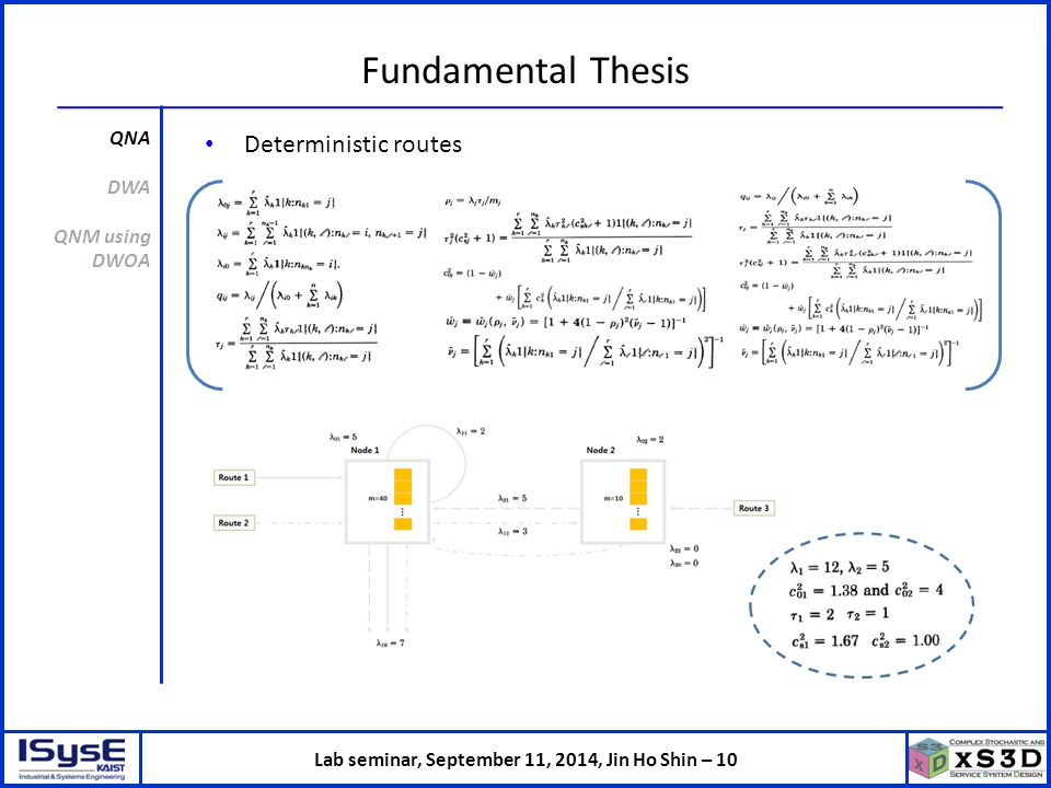 deterministic thesis University of california, san diego deterministic replay using processor support and its applications a dissertation submitted in partial satisfaction of the requirements for the.