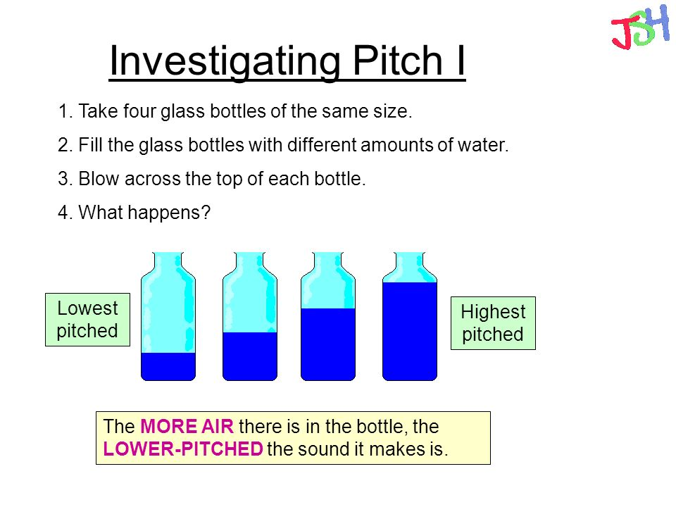 Investigating Pitch I 1. Take four glass bottles of the same size.